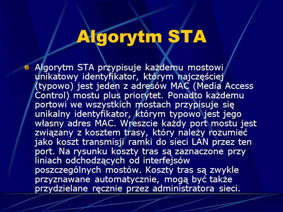 Algorytm STA