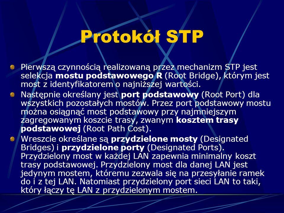 Protokół STP