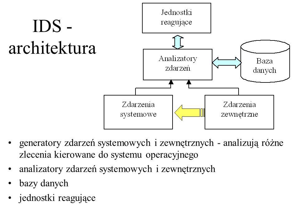 IDS -architektura generatory zdarzeń systemowych i zewnętrznych - analizują różne zlecenia kierowane do systemu operacyjnego.