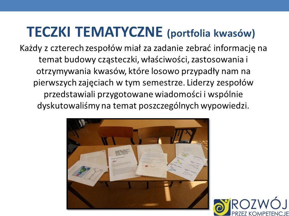 TECZKI TEMATYCZNE (portfolia kwasów)