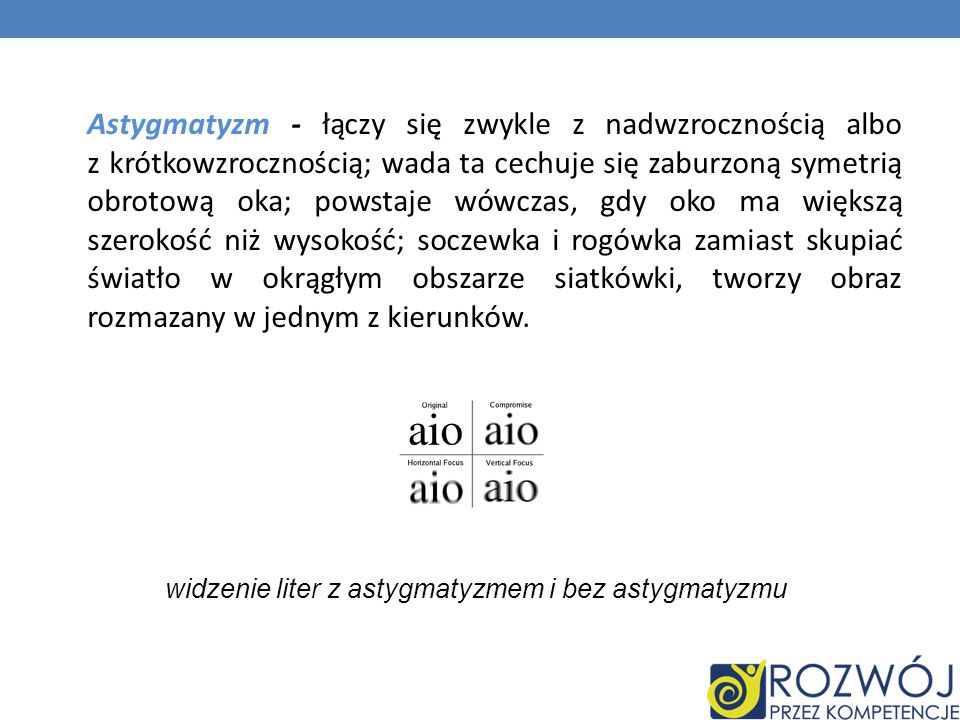 widzenie liter z astygmatyzmem i bez astygmatyzmu