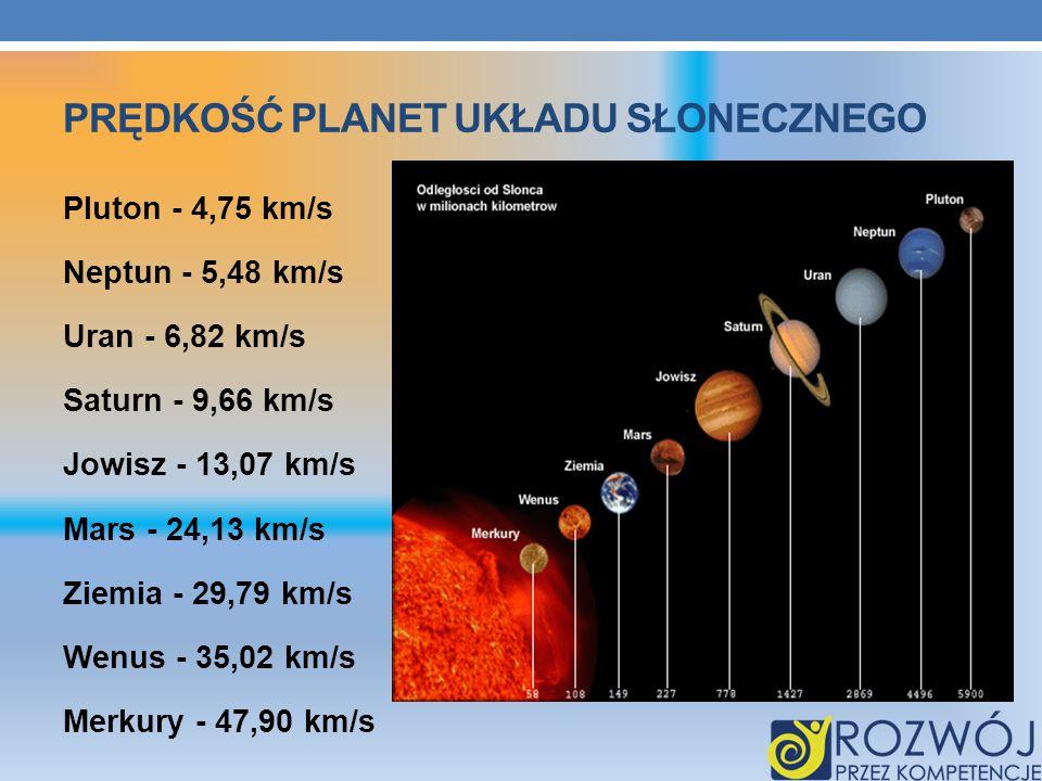 Prędkość planet układu słonecznego