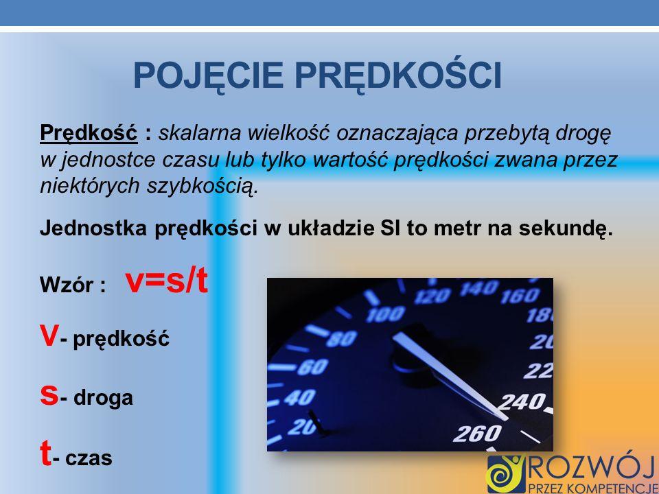 Pojęcie Prędkości s- droga t- czas V- prędkość