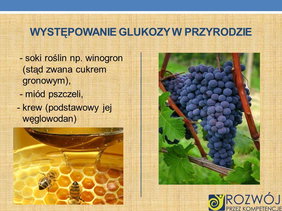 Występowanie glukozy w przyrodzie