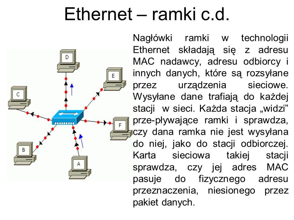 Ethernet – ramki c.d.