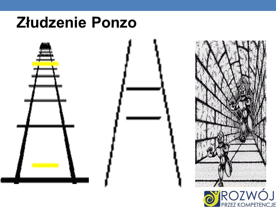 Złudzenie Ponzo