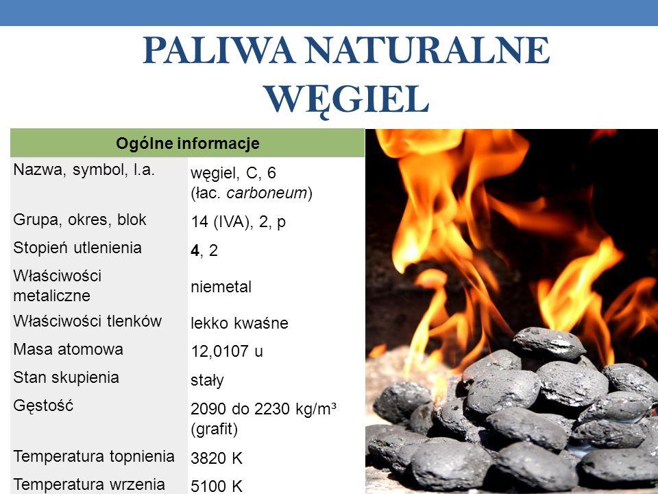 Paliwa naturalne Węgiel