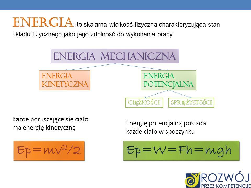 Energia- to skalarna wielkość fizyczna charakteryzująca stan układu fizycznego jako jego zdolność do wykonania pracy