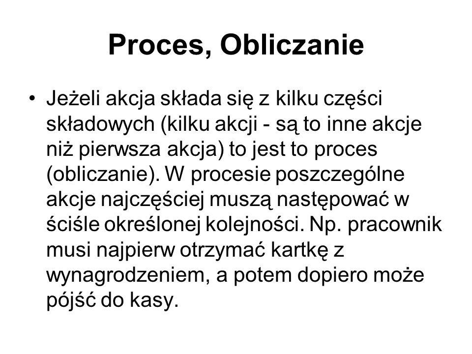 Proces, Obliczanie