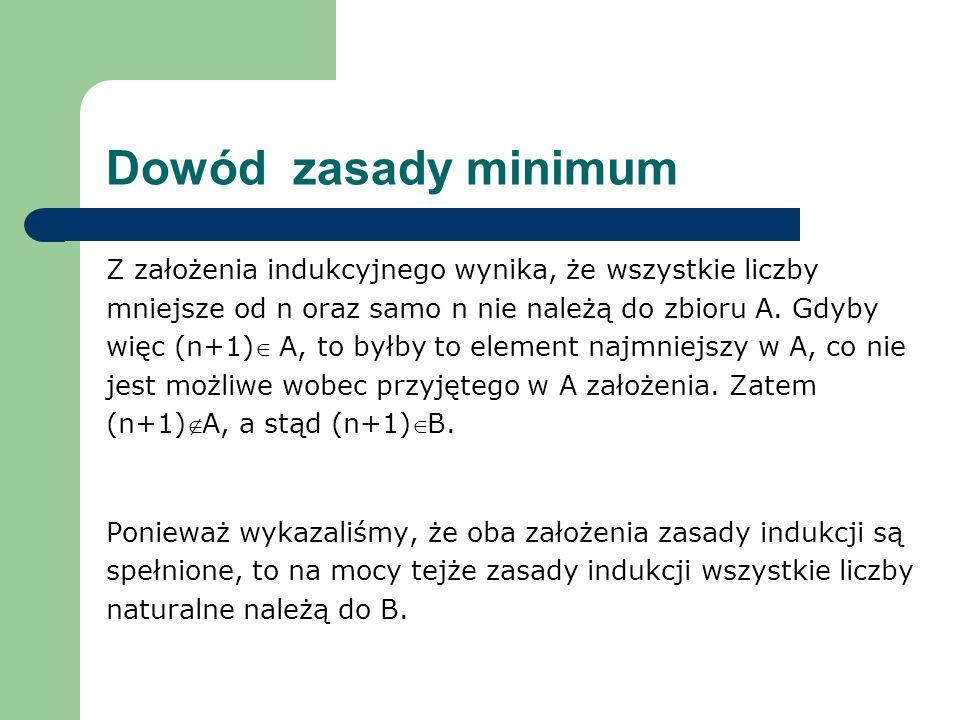 Dowód zasady minimum Z założenia indukcyjnego wynika, że wszystkie liczby. mniejsze od n oraz samo n nie należą do zbioru A. Gdyby.