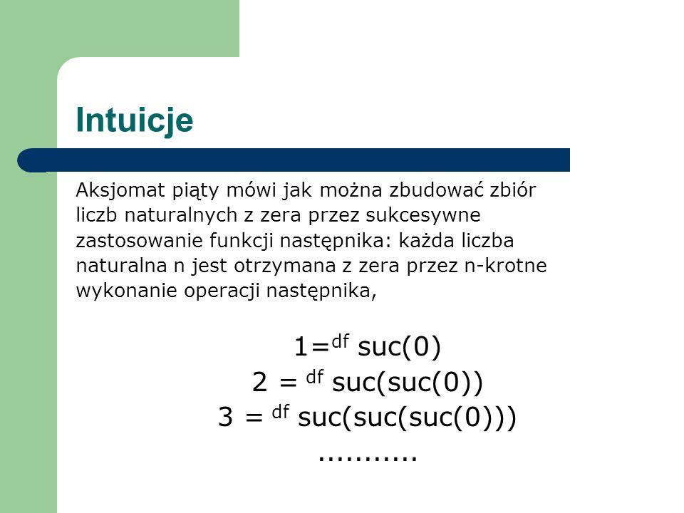 Intuicje 1=df suc(0) 2 = df suc(suc(0)) 3 = df suc(suc(suc(0)))