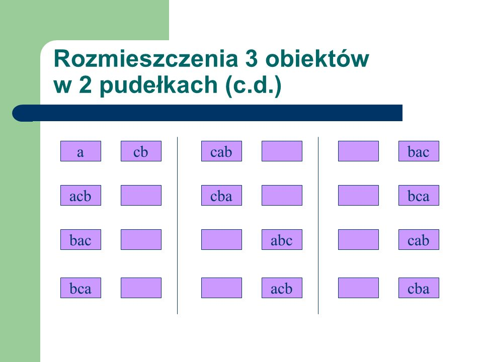 Rozmieszczenia 3 obiektów w 2 pudełkach (c.d.)