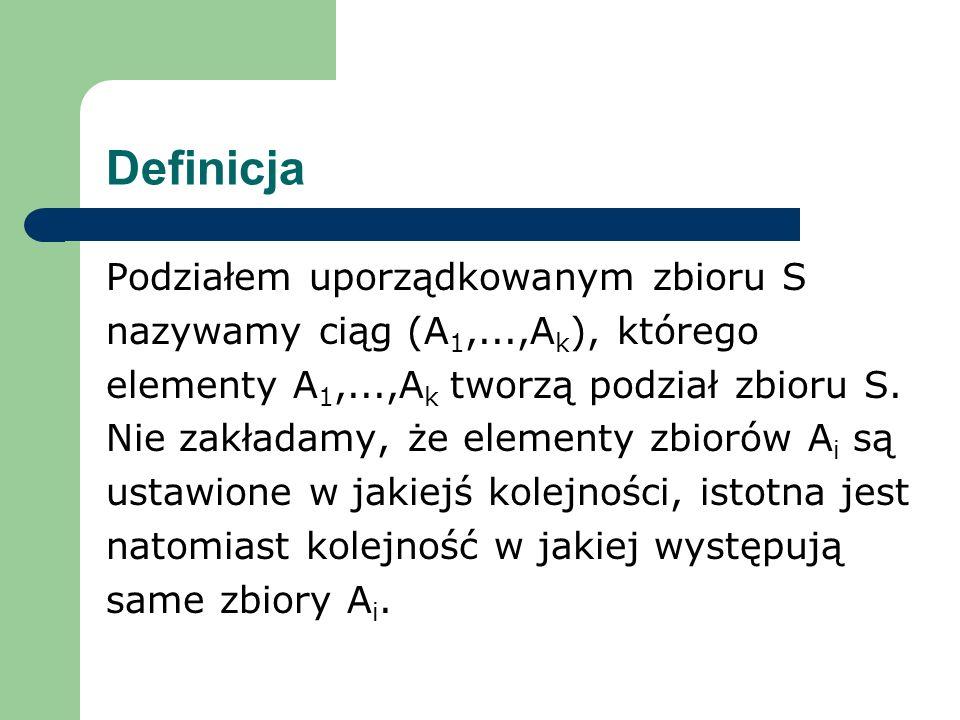 Definicja Podziałem uporządkowanym zbioru S