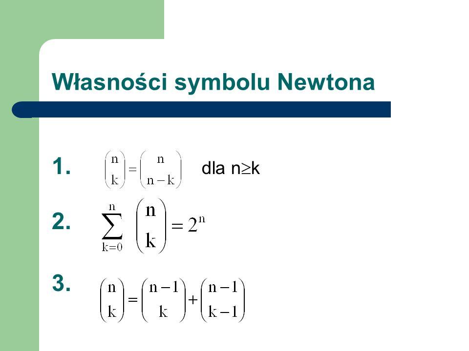 Własności symbolu Newtona