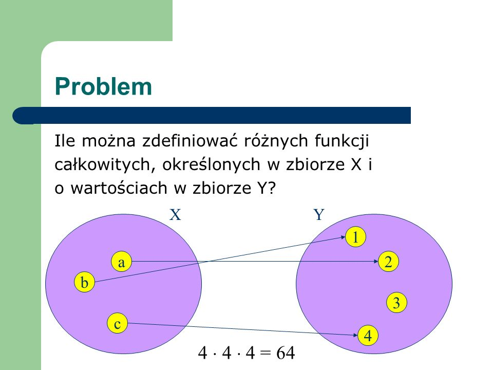 Problem 4  4  4 = 64 Ile można zdefiniować różnych funkcji