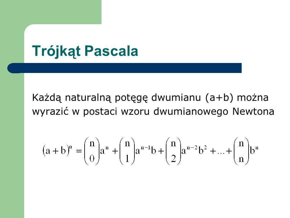 Trójkąt Pascala Każdą naturalną potęgę dwumianu (a+b) można