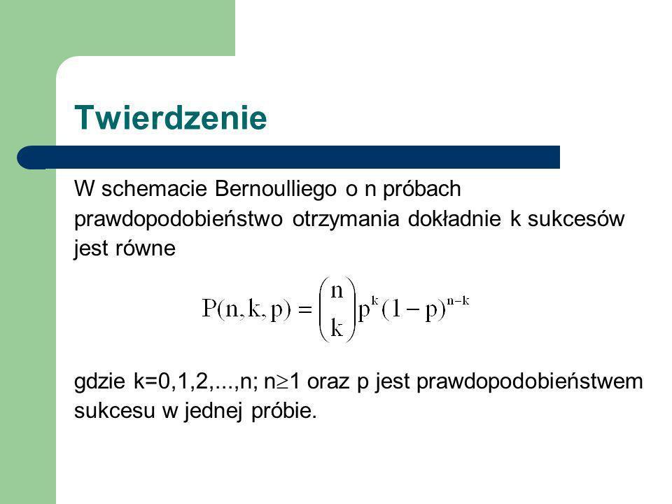 Twierdzenie W schemacie Bernoulliego o n próbach