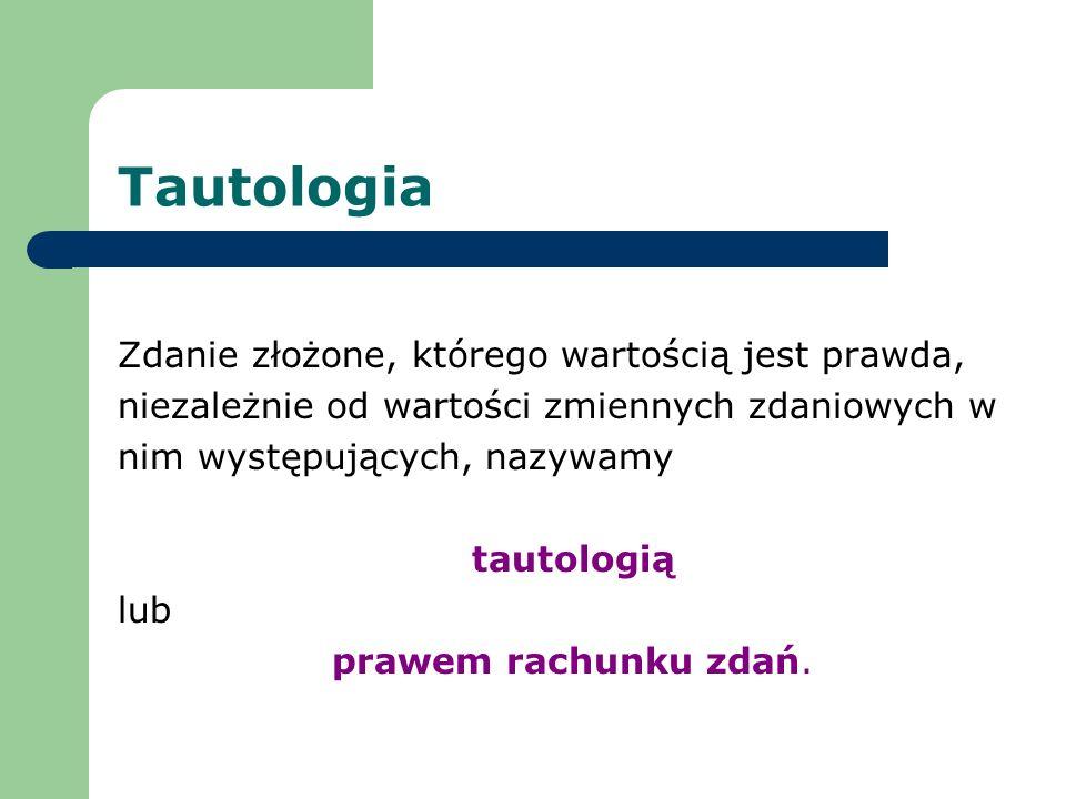 Tautologia Zdanie złożone, którego wartością jest prawda,