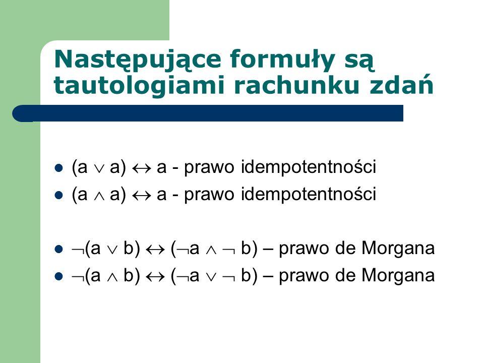 Następujące formuły są tautologiami rachunku zdań