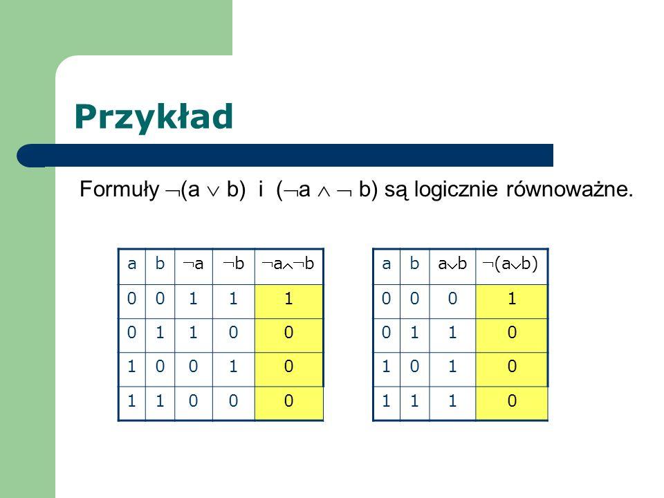 Przykład Formuły (a  b) i (a   b) są logicznie równoważne. a b a