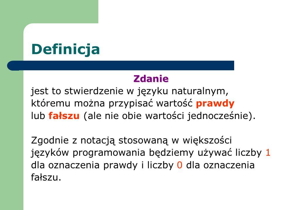 Definicja Zdanie jest to stwierdzenie w języku naturalnym,