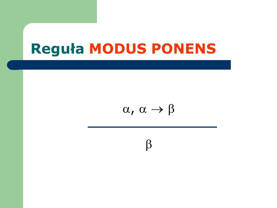 Reguła MODUS PONENS ,    