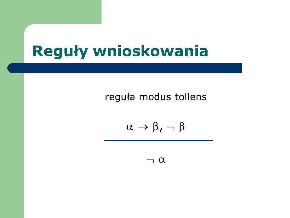Reguły wnioskowania reguła modus tollens   ,    