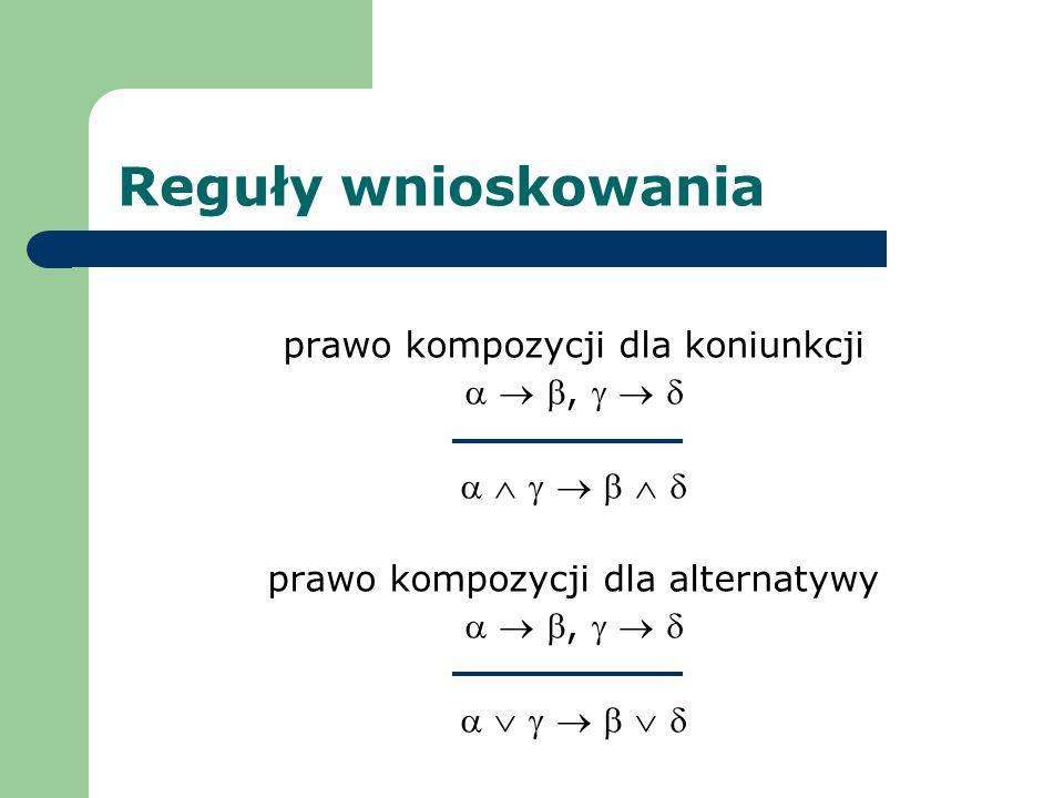 Reguły wnioskowania prawo kompozycji dla koniunkcji   ,   