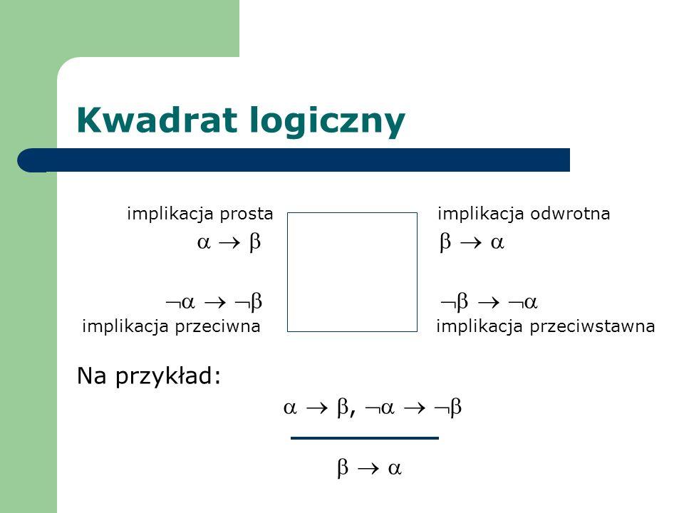 Kwadrat logiczny       Na przykład:   ,      
