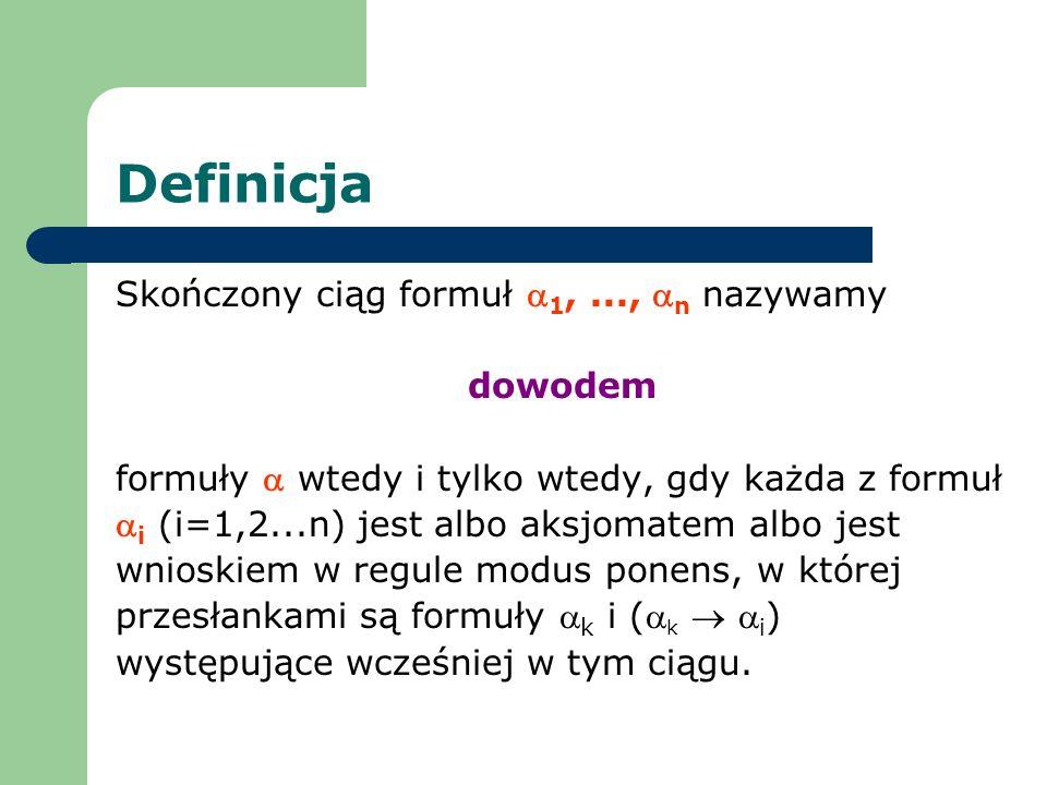 Definicja Skończony ciąg formuł 1, ..., n nazywamy dowodem