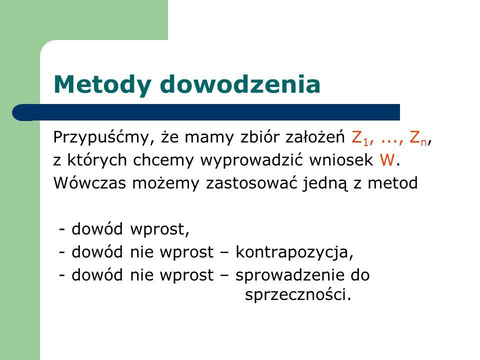 Metody dowodzenia Przypuśćmy, że mamy zbiór założeń Z1, ..., Zn,