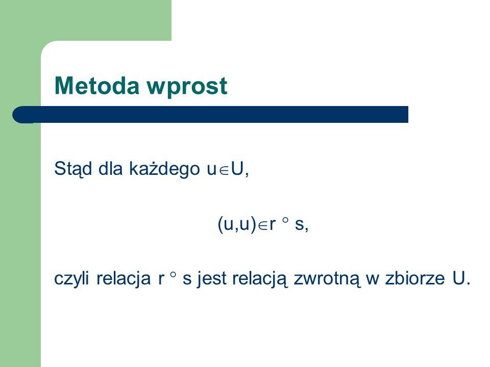 Metoda wprost Stąd dla każdego uU, (u,u)r  s, czyli relacja r  s jest relacją zwrotną w zbiorze U.