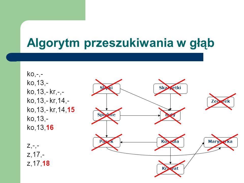 Algorytm przeszukiwania w głąb