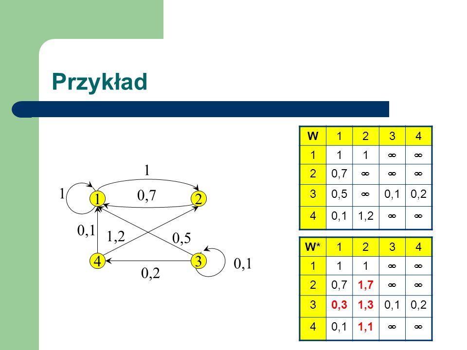 Przykład W. 1. 2. 3. 4.  0,7. 0,5. 0,1. 0,2. 1,2. 1. 2. 4. 3. 0,7. 0,1. 0,2. 0,5.