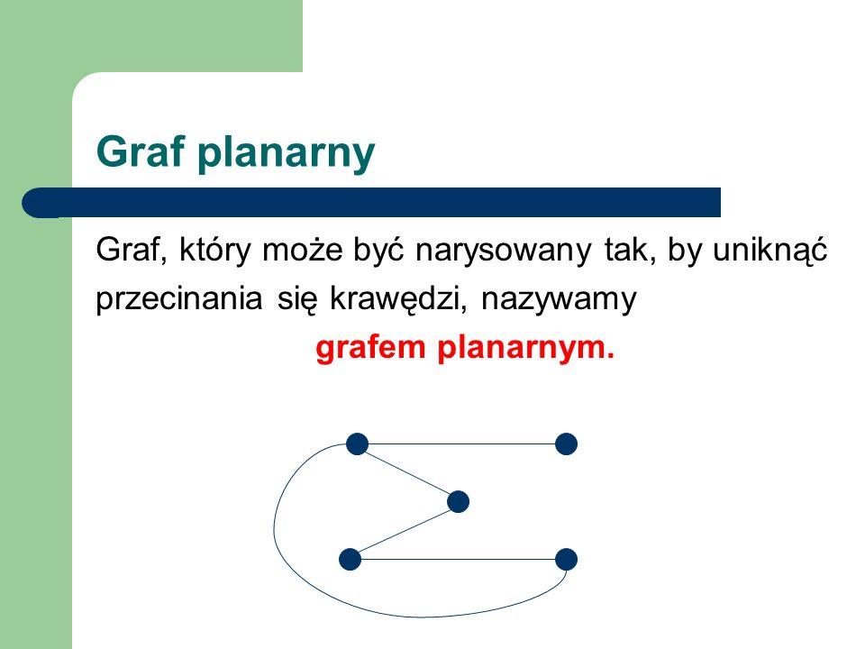 Graf planarny Graf, który może być narysowany tak, by uniknąć