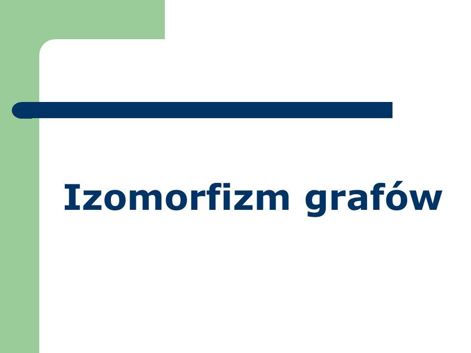 Izomorfizm grafów
