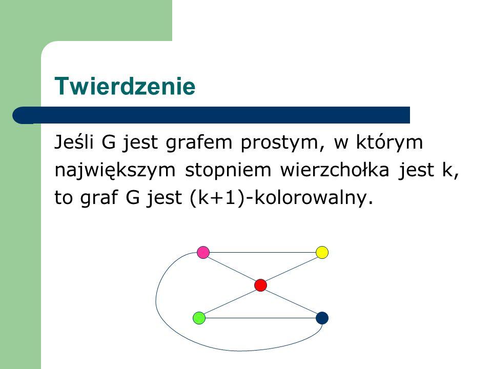 Twierdzenie Jeśli G jest grafem prostym, w którym