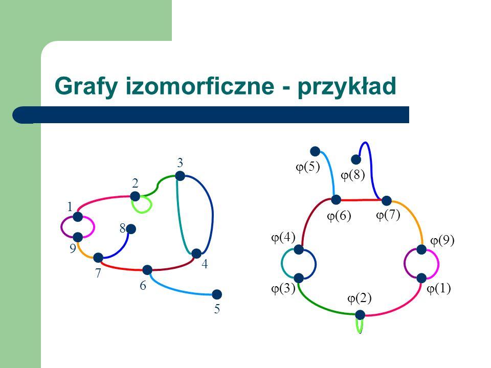 Grafy izomorficzne - przykład