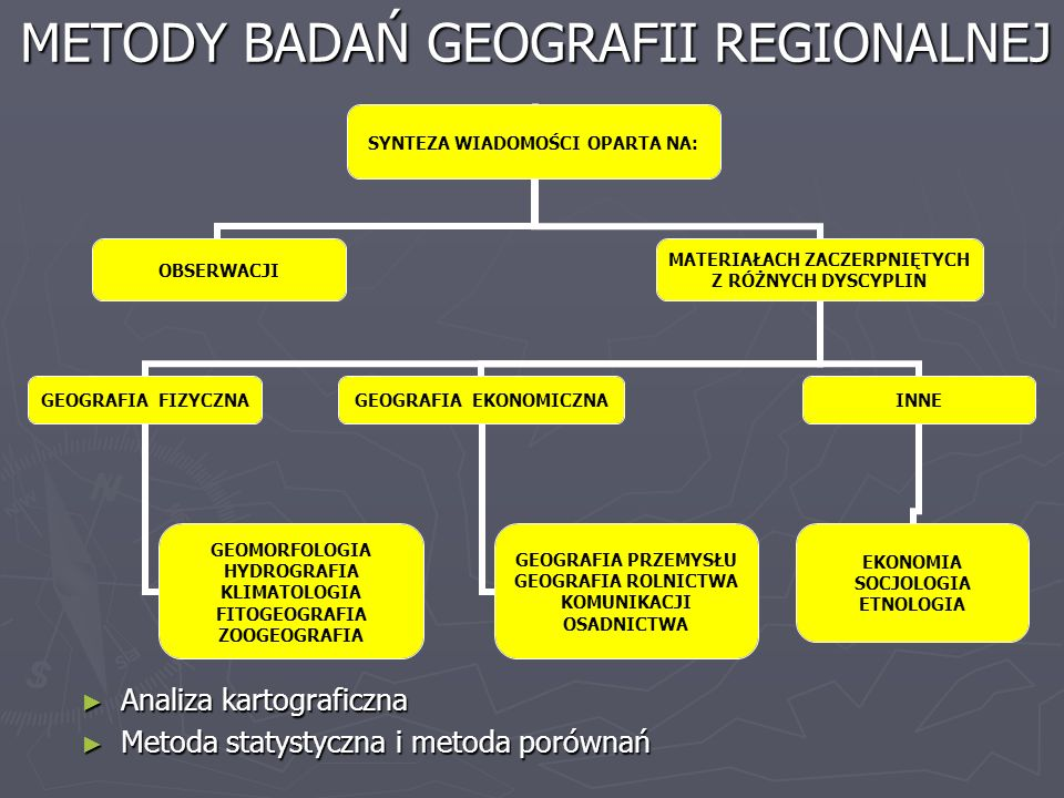 METODY BADAŃ GEOGRAFII REGIONALNEJ