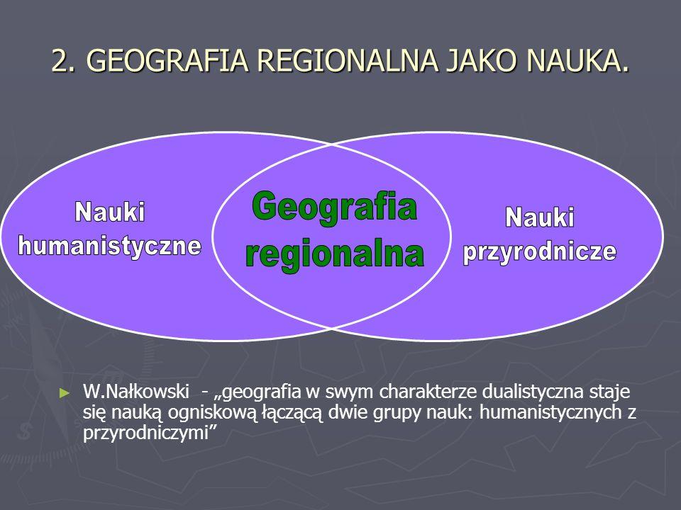 2. GEOGRAFIA REGIONALNA JAKO NAUKA.
