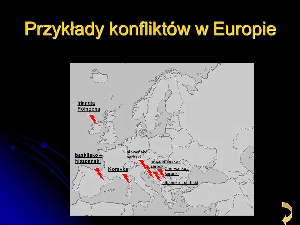 Przykłady konfliktów w Europie
