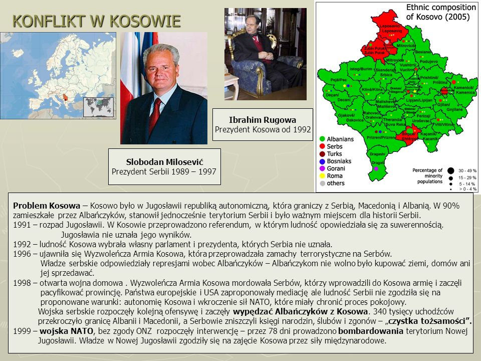 KONFLIKT W KOSOWIE Ibrahim Rugowa Prezydent Kosowa od 1992