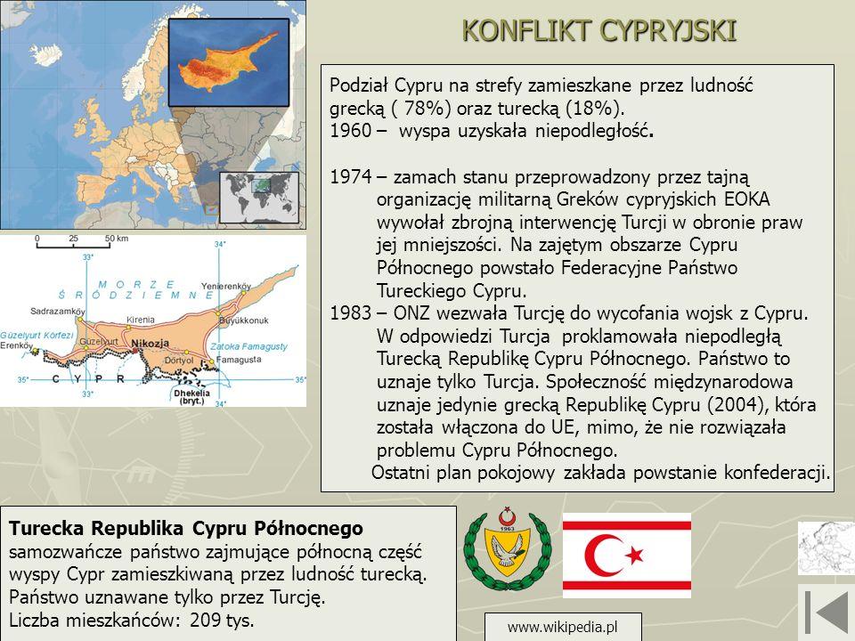 KONFLIKT CYPRYJSKI Podział Cypru na strefy zamieszkane przez ludność