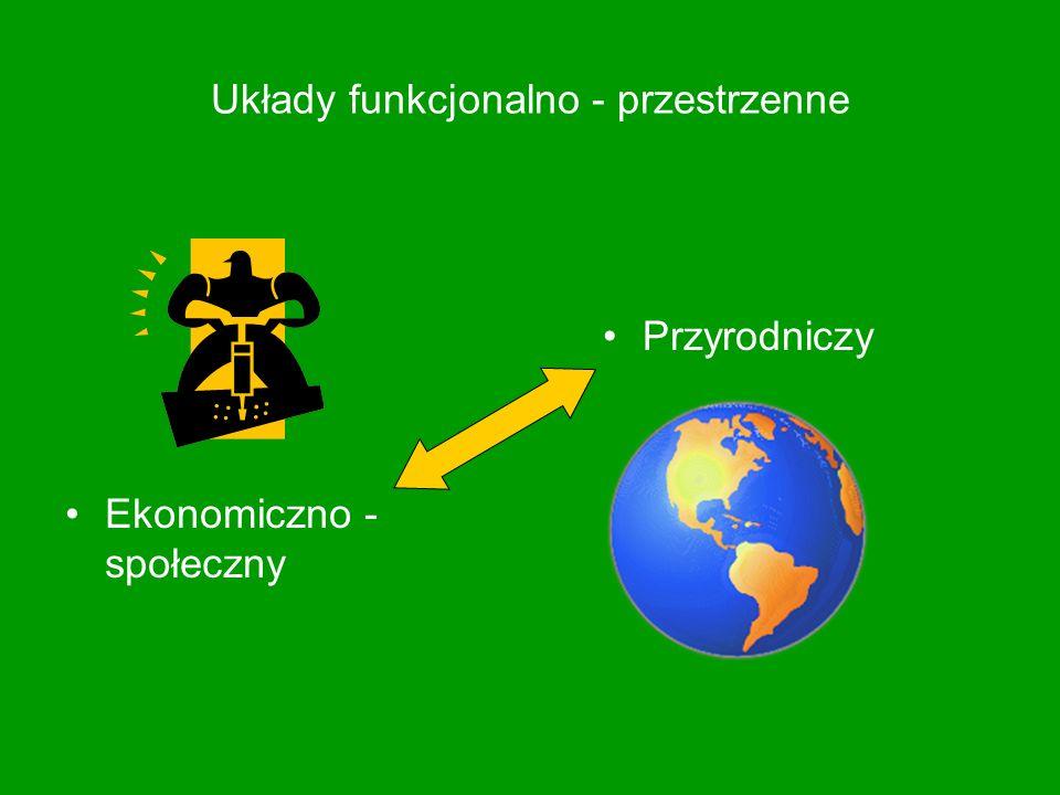 Układy funkcjonalno - przestrzenne