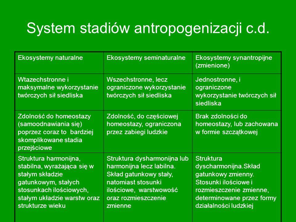 System stadiów antropogenizacji c.d.
