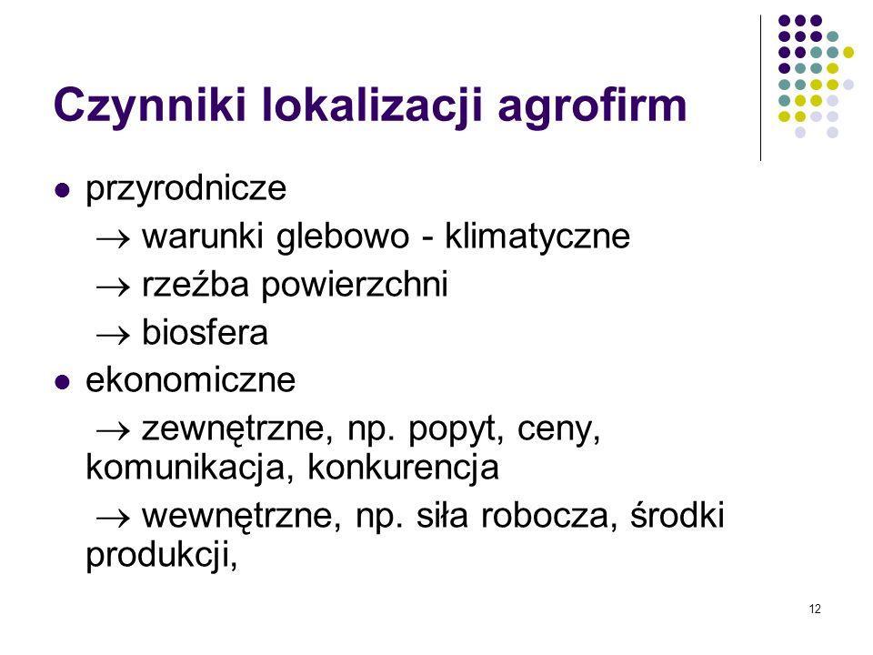 Czynniki lokalizacji agrofirm