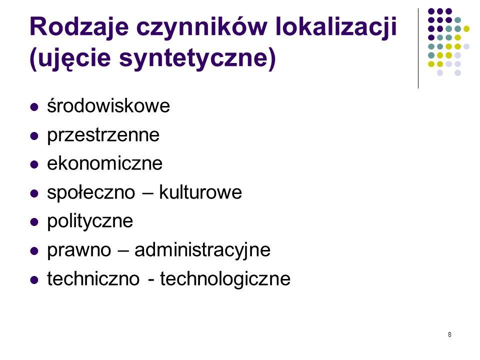 Rodzaje czynników lokalizacji (ujęcie syntetyczne)