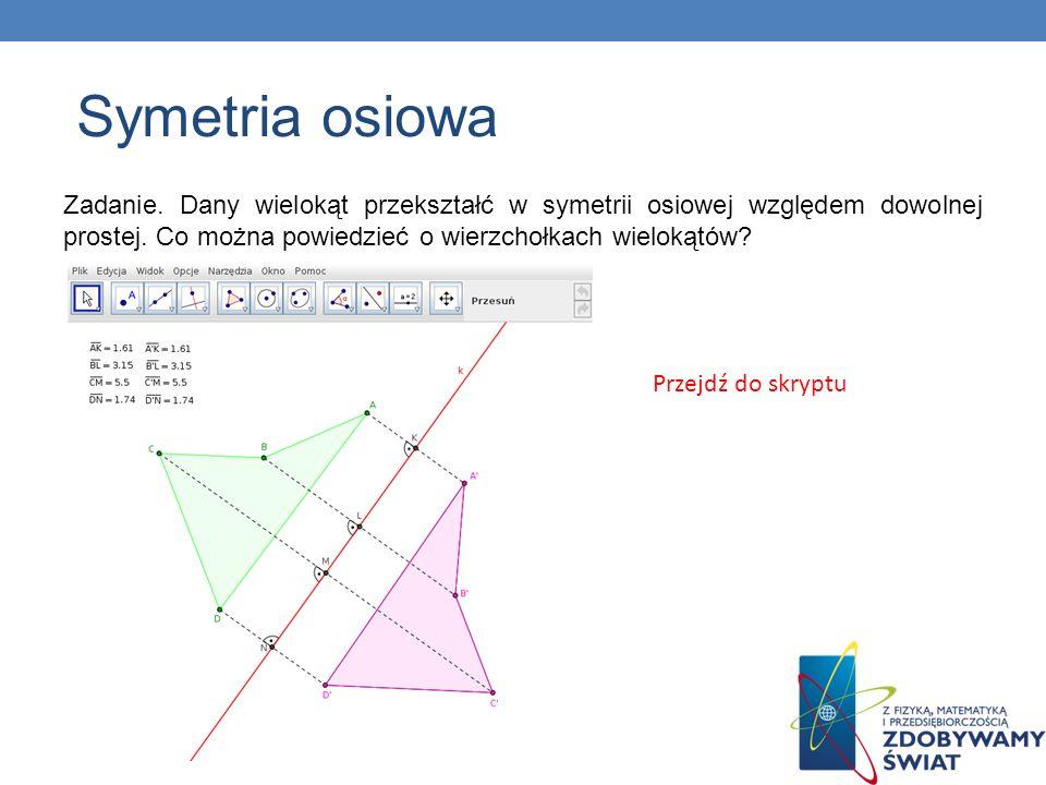 Symetria osiowa Zadanie. Dany wielokąt przekształć w symetrii osiowej względem dowolnej prostej. Co można powiedzieć o wierzchołkach wielokątów