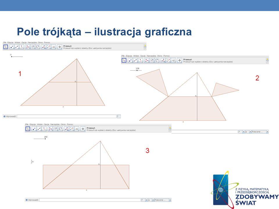Pole trójkąta – ilustracja graficzna