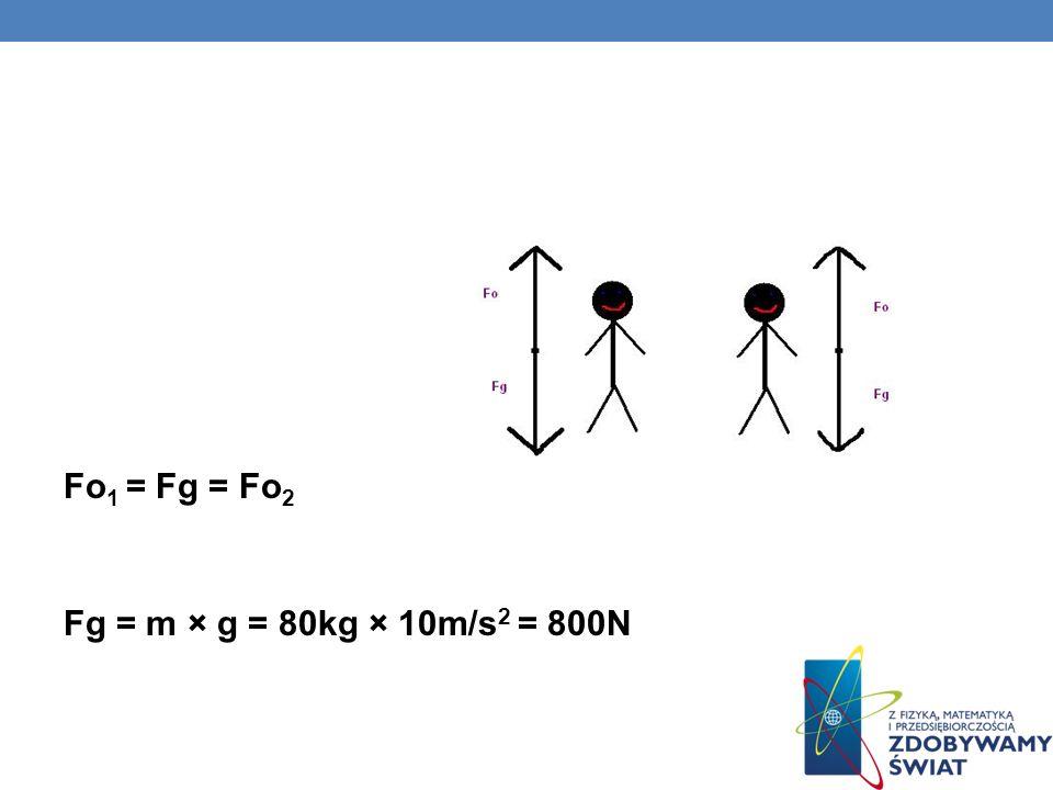 Fo1 = Fg = Fo2 Fg = m × g = 80kg × 10m/s2 = 800N
